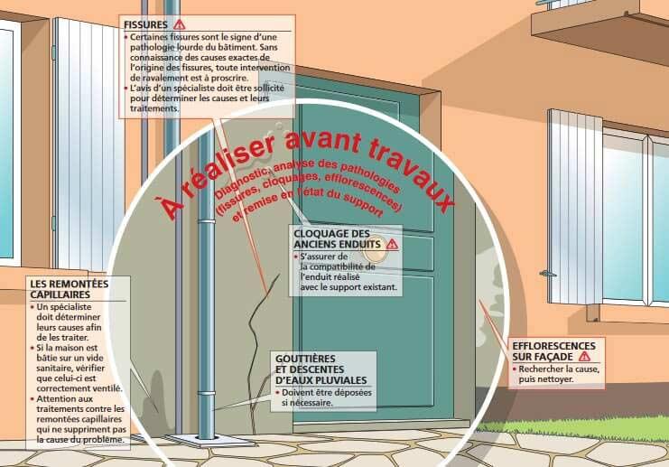 les pathologies qu'il faut traiter avant des travaux de rénovation de façade
